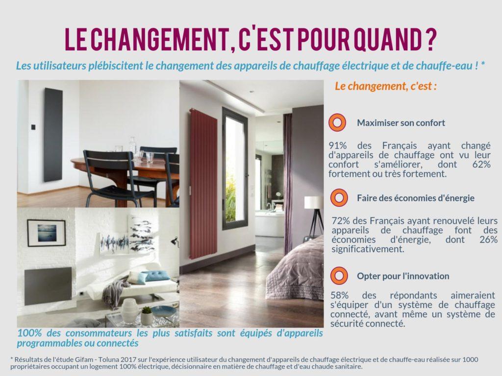 changement radiateurs infographie
